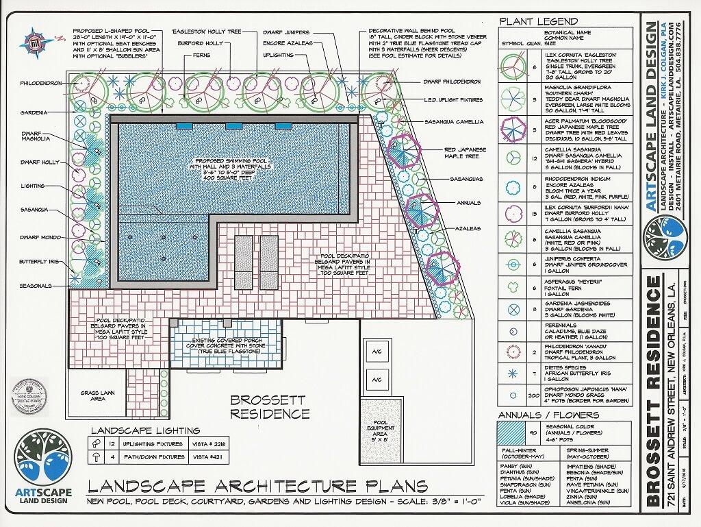 Artscape Land Design